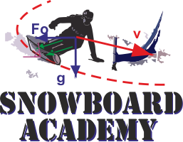 SnowboardAcademy - polish version